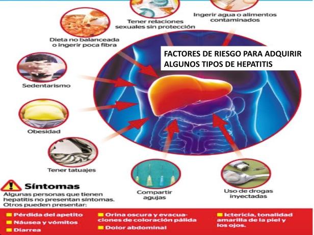 Riesgo hepatitis