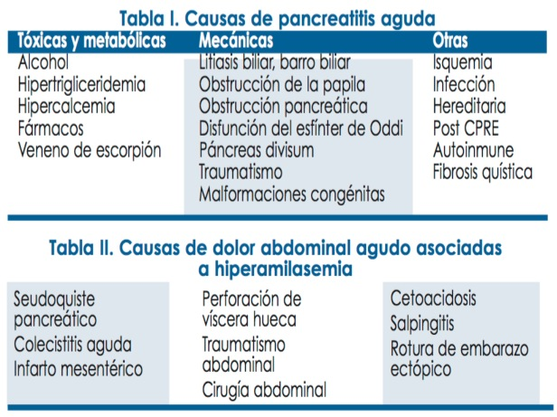 causas-pancreatitis